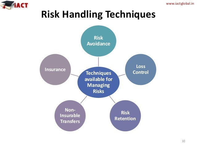 financial risk management and control Manual for financial management and control model is structured to establish a financial management and control (including risk management) manual for financial management and document control is not given once and.