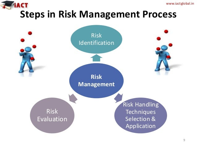 dissertation on financial risk management A great selection of free finance dissertation topics and ideas to help you write the perfect dissertation financial risk management in maritime finance.