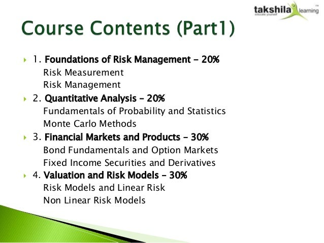 Financial Risk Mangment (FRM)
