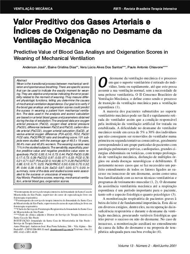 RBTI - Revista Brasileira Terapia Intensiva  VENTILAÇÃO MECÂNICA  Valor Preditivo dos Gases Arteriais e Preditivo Índices ...