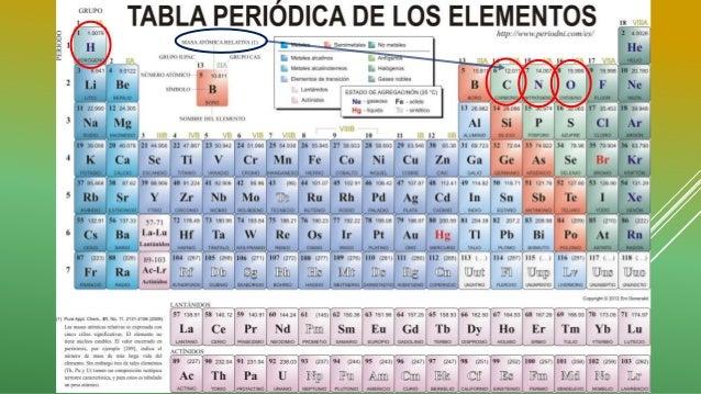 Frmula emprica y frmula molecular 5 elementodelatmicamasa molecularpeso n frmula emprica 6 urtaz Choice Image