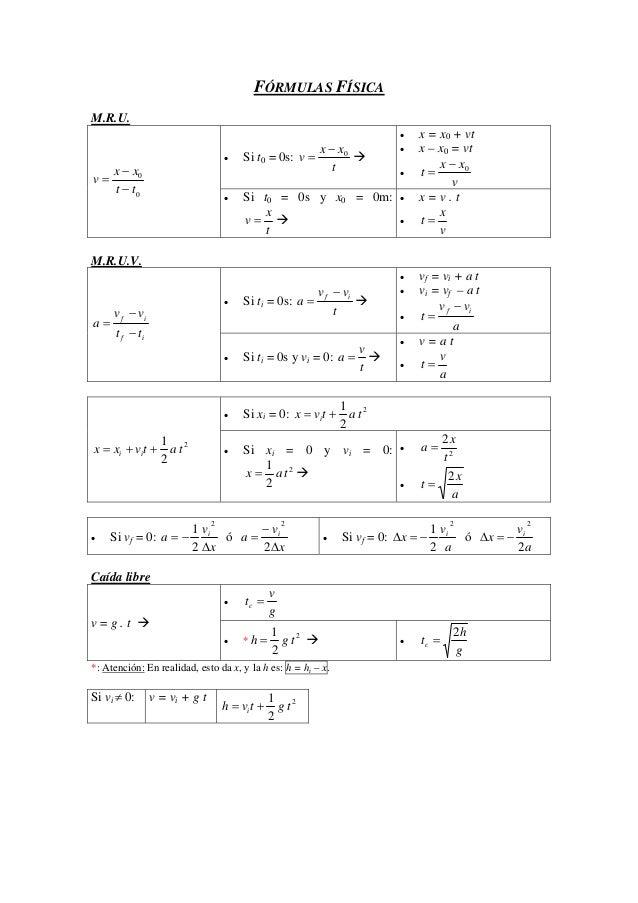Amado Fórmulas de la física completas FA19