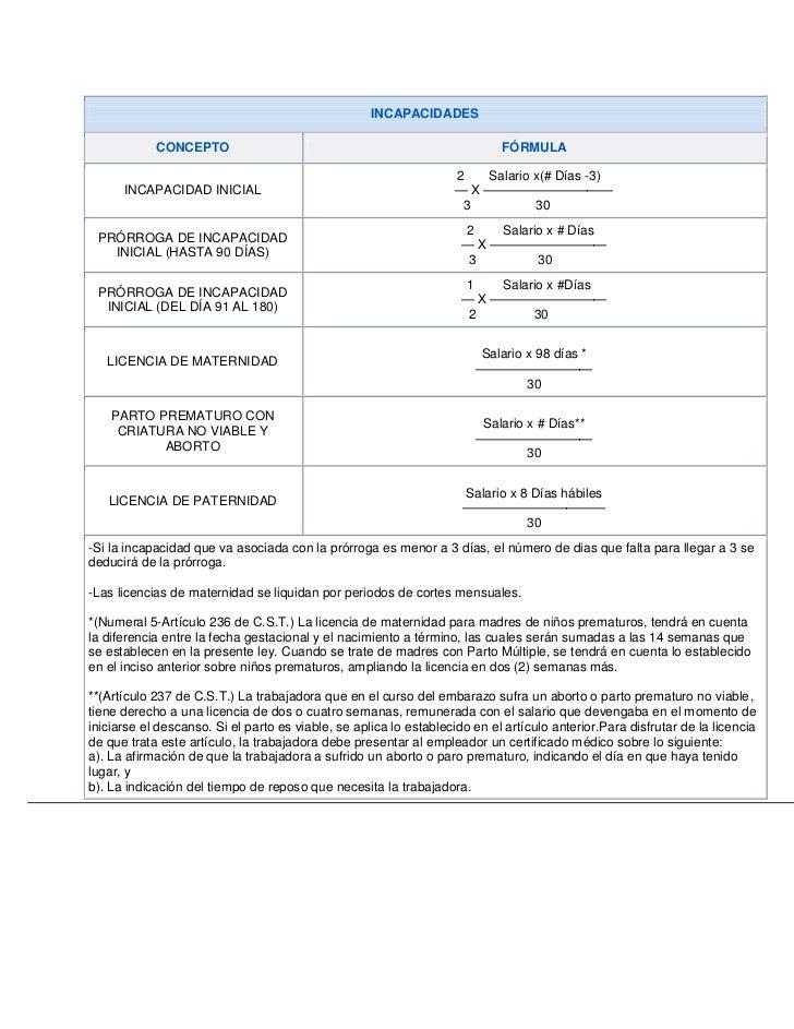 Liquidacion empleada domestica 2016 liquidacion de una for Modelo contrato empleada de hogar 2015