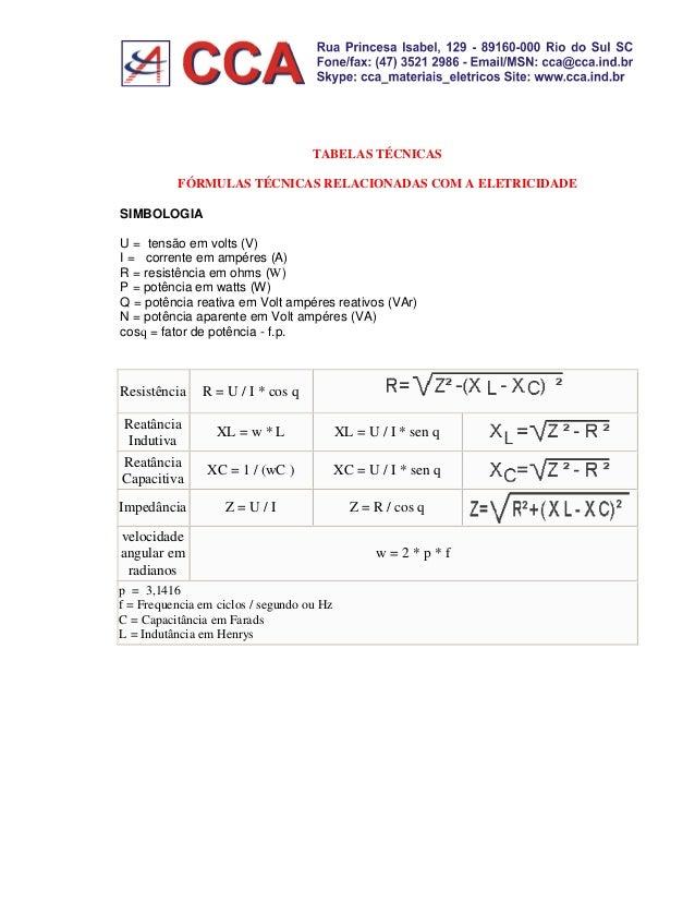 TABELAS TÉCNICAS  FÓRMULAS TÉCNICAS RELACIONADAS COM A ELETRICIDADE  SIMBOLOGIA  U = tensão em volts (V)  I = corrente em ...