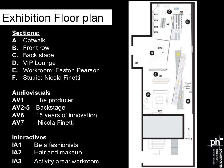 Frock Stars Inside Australian Fashion Week Pre Visit Exhibition Sl