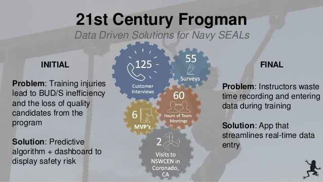 21st Century Frogman Data Driven Solutions for Navy SEALs FINALINITIAL 1 Problem: Training injuries lead to BUD/S ineffici...
