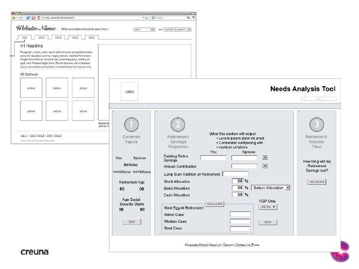 Kan bli noe låst.</li></li></ul><li>Eurostar-Case<br />Restrukturering av 11k sider og PDF-filer.<br />Kortsortering teste...