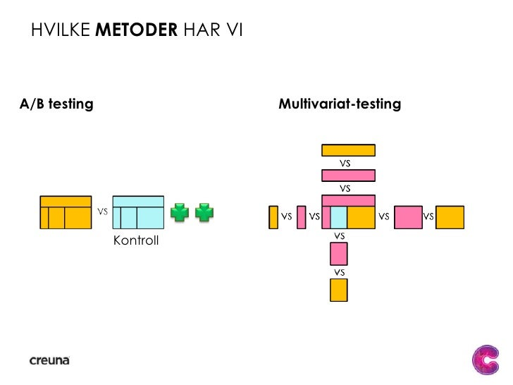 Kvantitativ testing<br />