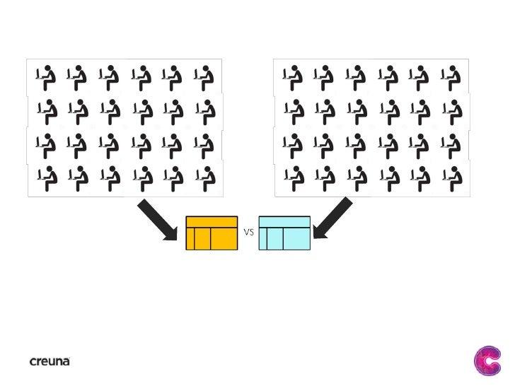 Online-testing<br /><ul><li>Et kritisk komponent
