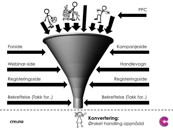 Multivariat-testing (MVT)<br />Ulemper<br />Fordeler<br /> Innovativ tenkning<br /> Eksisterende oppsett<br /> Dypere inns...