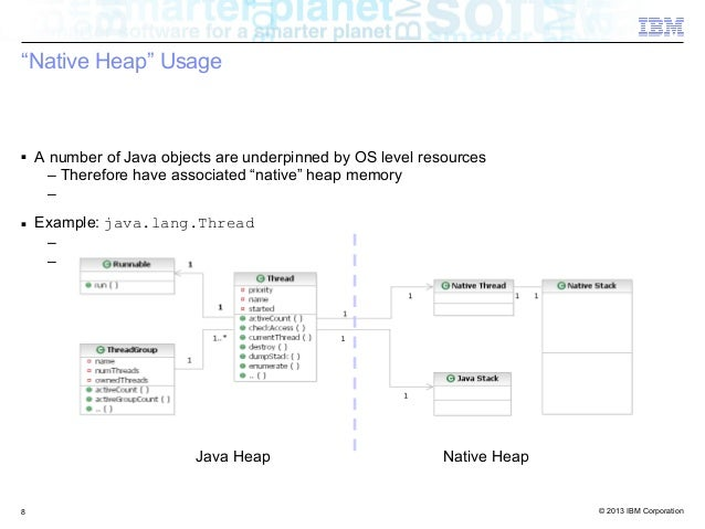 heap in java example