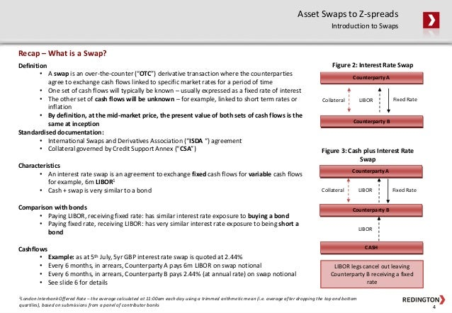 asset swaps and swap spreads interest Keywords: european bonds, asset swaps, credit risk, financial crisis, markov   although swap interest rates are not completely free of risk they are often.