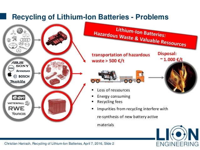 Disposal lithium battery