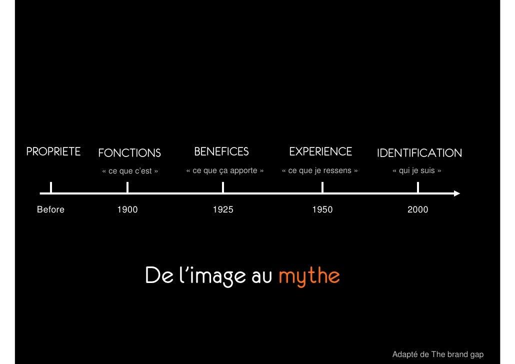 From branding to e-branding - Christophe Hendrick Slide 3