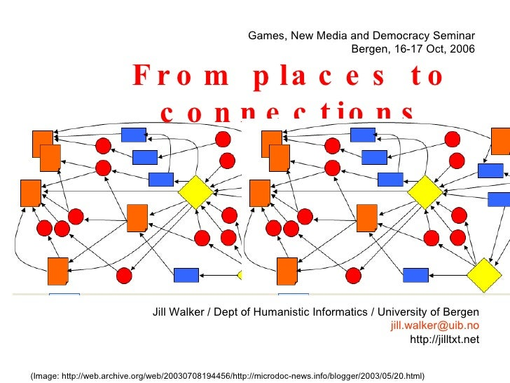 From places to connections (Image: http://web.archive.org/web/20030708194456/http://microdoc-news.info/blogger/2003/05/20....