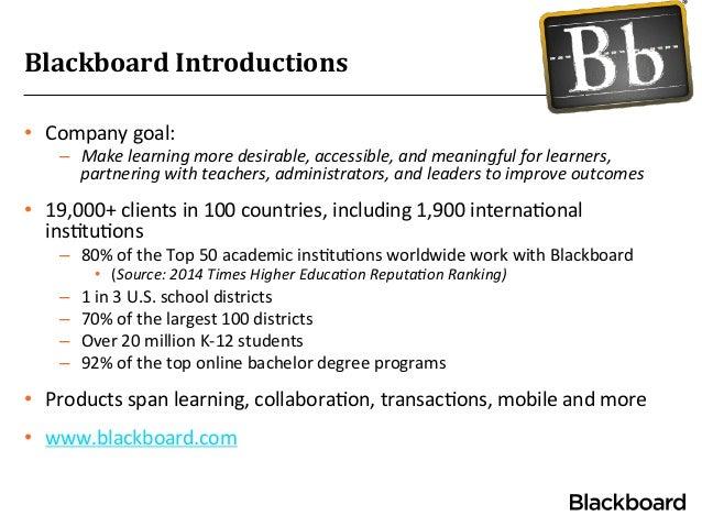 Behind the Blackboard!