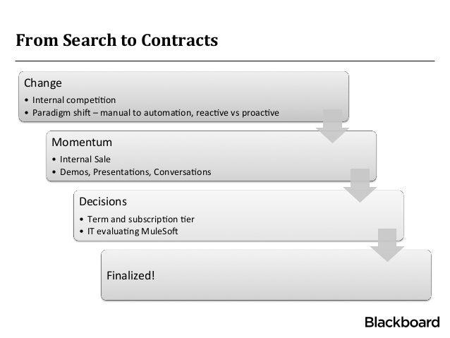 Expanding Access to Education ... - blog.blackboard.com