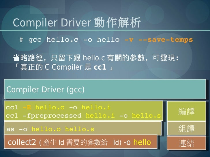 Compiler Driver 動作解析   #gcchello.cohellovsavetemps 省略路徑,只留下跟 hello.c 有關的參數,可發現: 「真正的 C Compiler 是 cc1 」Compiler...
