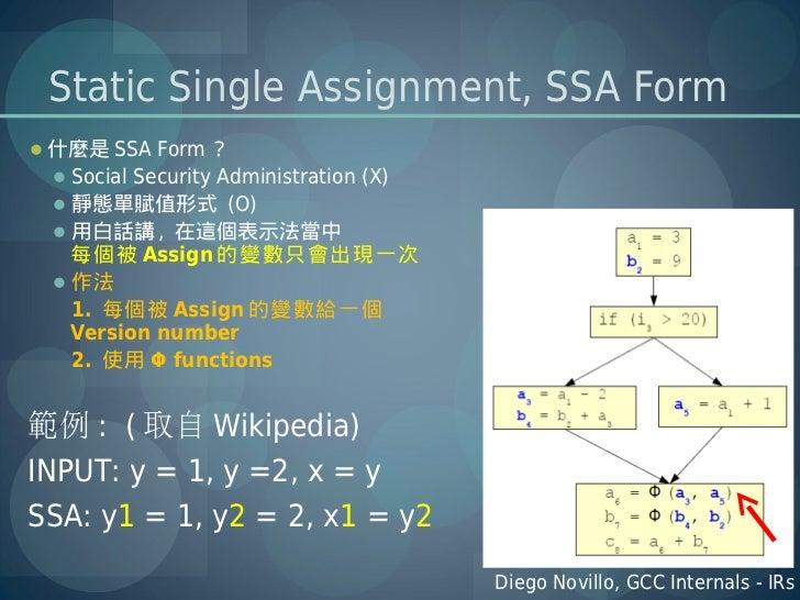 Static Single Assignment, SSA Form什麼是 SSA Form ? Social Security Administration (X) 靜態單賦值形式 (O) 用白話講 , 在這個表示法當中  每個被 A...