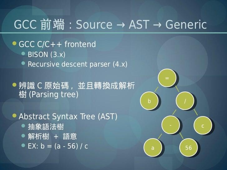 GCC 前端 : Source → AST → GenericGCC C/C++ frontend  BISON (3.x)  Recursive descent parser (4.x)                         ...