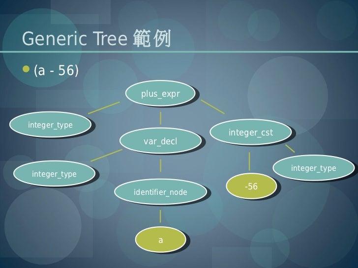 Generic Tree 範例(a - 56)                  plus_expr                   plus_exprinteger_type integer_type                  ...