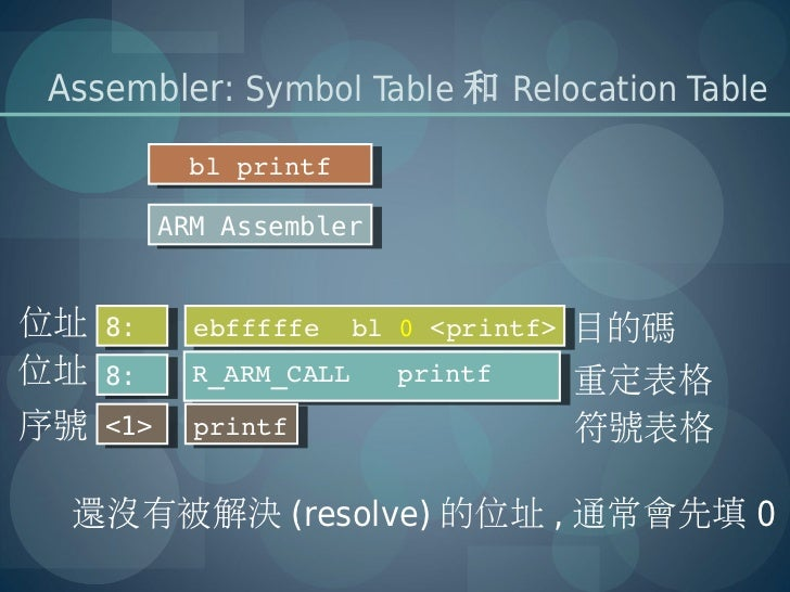 Assembler: Symbol Table 和 Relocation Table             blprintf              blprintf           ARM Assembler           ...