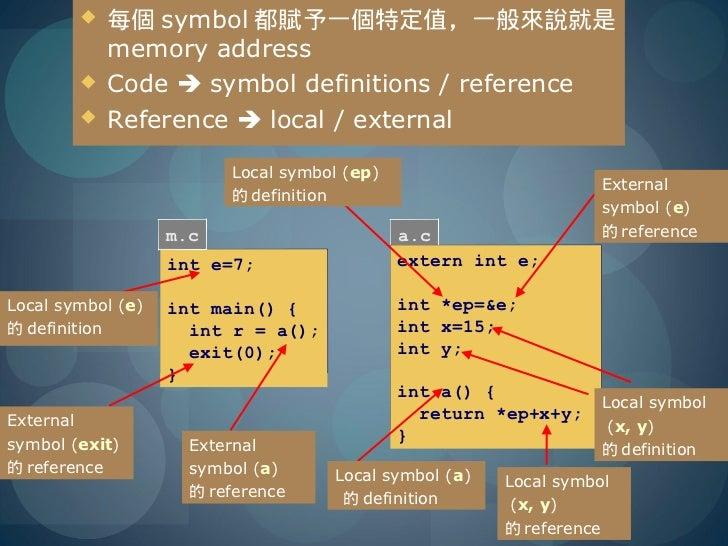    每個 symbol 都賦予一個特定值,一般來說就是            memory address           Code  symbol definitions / reference           Refere...