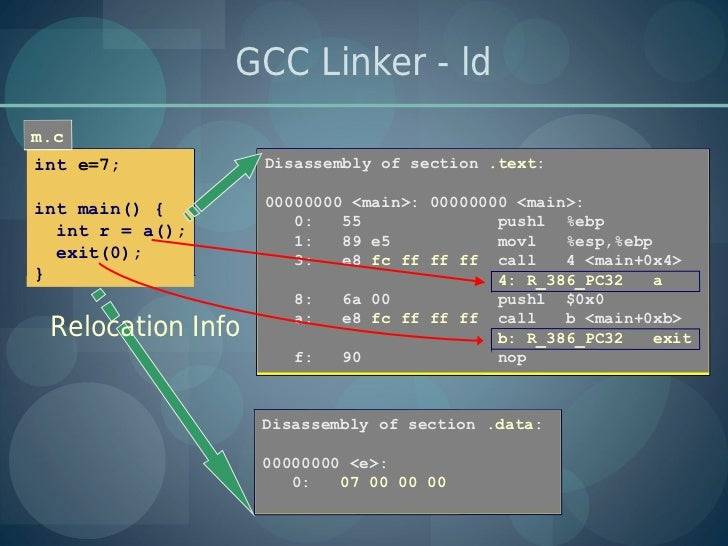 GCC Linker - ldm.cint e=7;           Disassembly of section .text:int main() {       00000000 <main>: 00000000 <main>:    ...