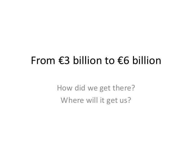 From €3 billion to €6 billion How did we get there? Where will it get us?
