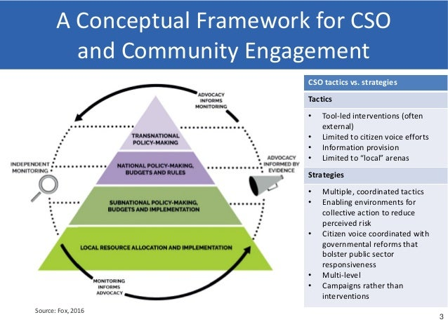framework advocating csos analysis Developed a domestic financing gap analysis, financing options and advocacy roadmap to guide future policy advocacy projects to sustain demand and backing for  framework (kasf) goals it.