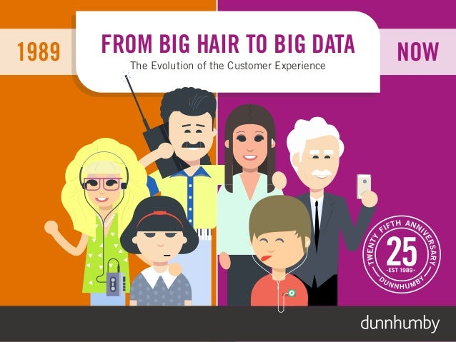 FROM BIG HAIR TO BIG DATA  The Evolution of the Customer Experience 1989 NOW