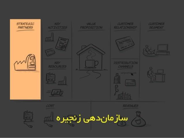 From brick to click (by @mahdinasseri)