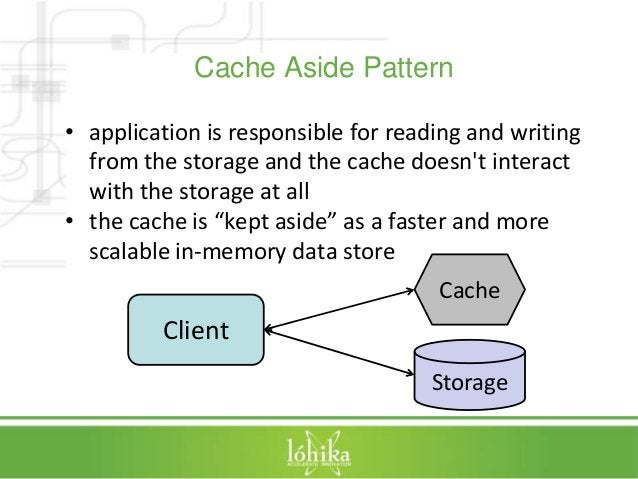 Cache Aside Pattern  • application is responsible for reading and writing  from the storage and the cache doesn't interact...