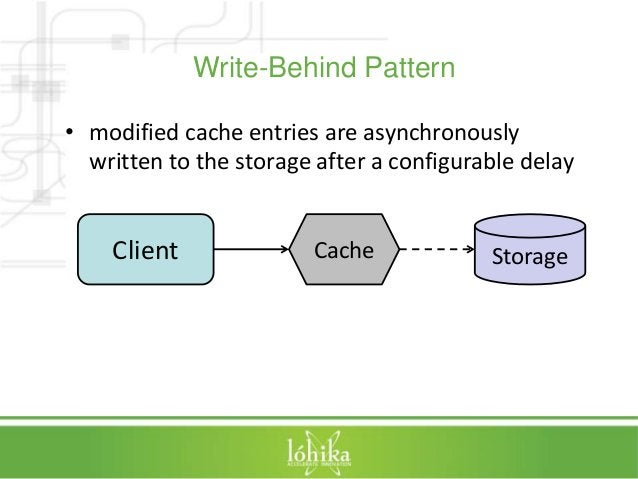Write-Behind Pattern  • modified cache entries are asynchronously  written to the storage after a configurable delay  Clie...
