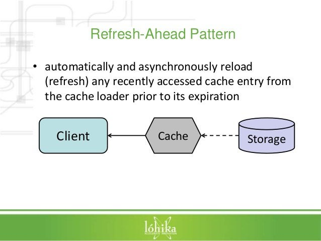 Refresh-Ahead Pattern  • automatically and asynchronously reload  (refresh) any recently accessed cache entry from  the ca...