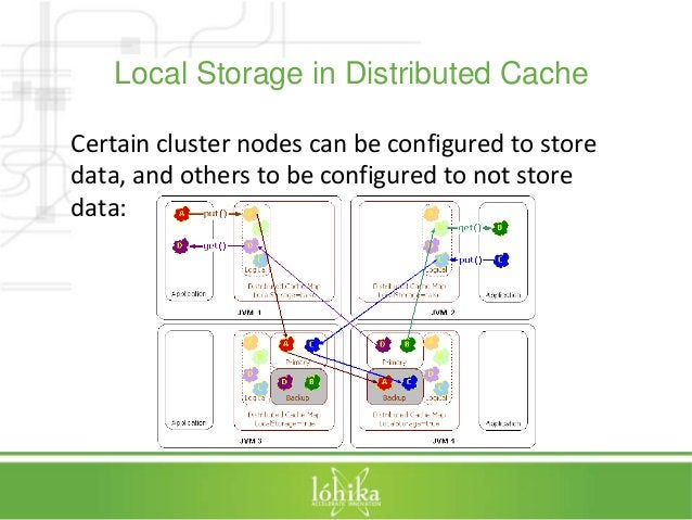Local Storage in Distributed Cache  Certain cluster nodes can be configured to store  data, and others to be configured to...