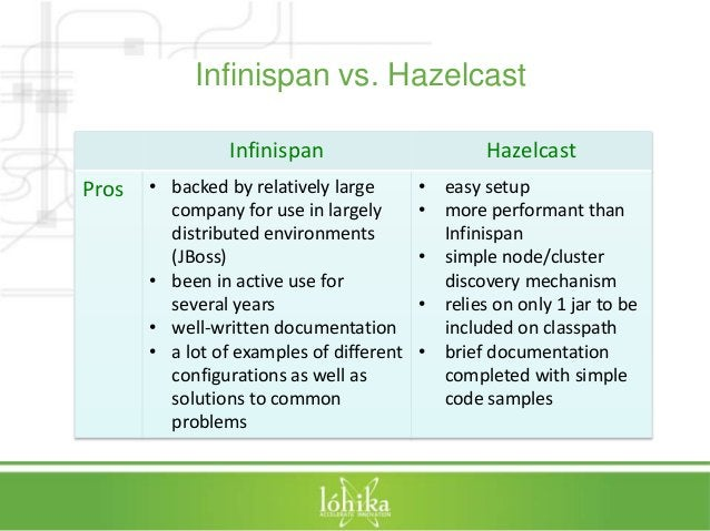 Infinispan vs. Hazelcast  Infinispan Hazelcast  Pros • backed by relatively large  company for use in largely  distributed...