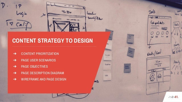 CONTENT STRATEGY TO DESIGN ➔ CONTENT PRIORITIZATION ➔ PAGE USER SCENARIOS ➔ PAGE OBJECTIVES ➔ PAGE DESCRIPTION DIAGRAM ➔ W...