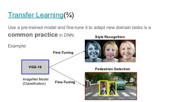 Style transfer deep learning code
