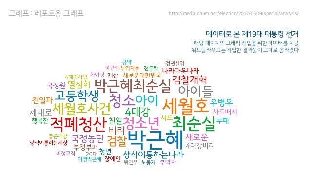 그래프 : 레포트용 그래프 데이터로 본 제19대 대통령 선거 http://media.daum.net/election/2017/0509/special/analysis/ 해당 페이지의 그래픽 작업을 위한 데이터를 제공  ...
