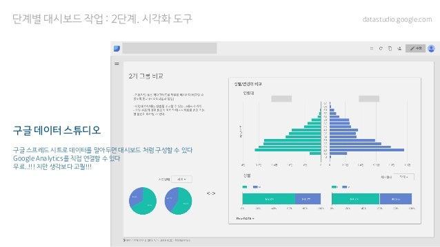 단계별 대시보드 작업 : 2단계. 시각화 도구 구글 데이터 스튜디오 datastudio.google.com 구글 스프레드 시트로 데이터를 말아두면 대시보드 처럼 구성할 수 있다  Google Analytics를 직접 ...