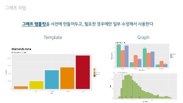 그래프 작업 그래프 템플릿을 사전에 만들어두고, 필요한 경우에만 일부 수정해서 사용한다 Template Graph