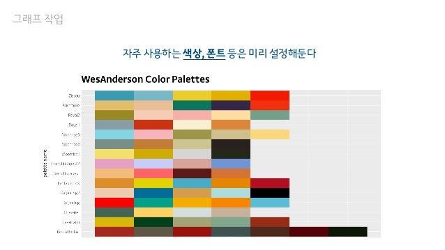 그래프 작업 자주 사용하는 색상, 폰트 등은 미리 설정해둔다