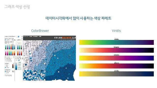 그래프 색상 선정 데이터시각화에서 많이 사용하는 색상 파레트 ColorBrewer Viridis