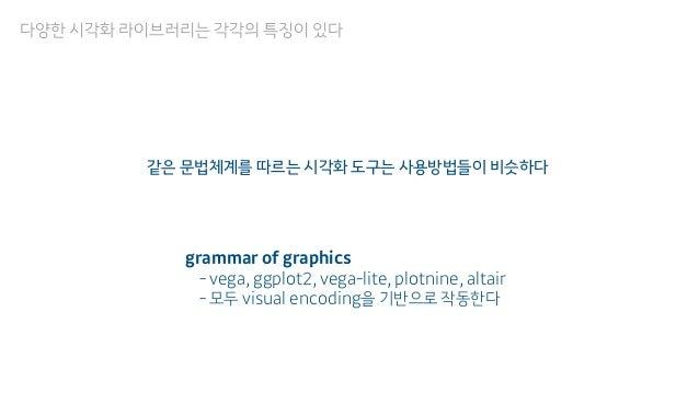 다양한 시각화 라이브러리는 각각의 특징이 있다 grammar of graphics  - vega, ggplot2, vega-lite, plotnine, altair  - 모두 visual encoding을 기반으로 ...