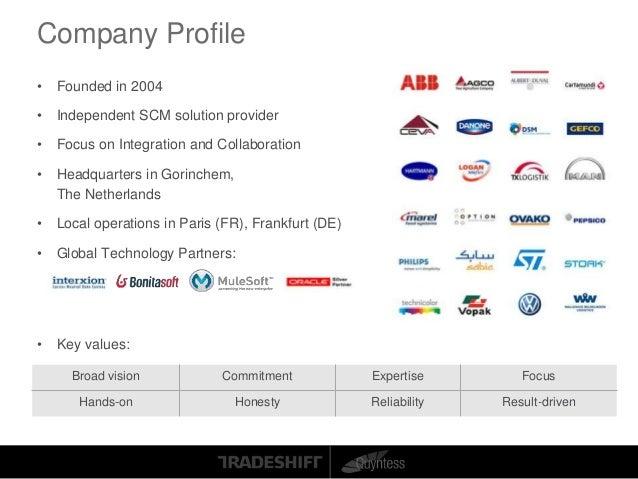 company subsidiaries 21