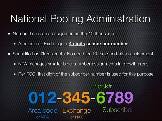 National Pooling Administration Number block area assignment in the 10 thousands Area code + Exchange + 4 digits subscribe...