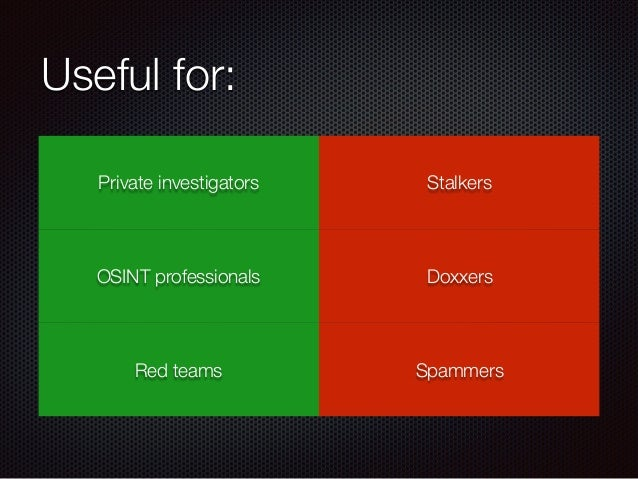 Useful for: Private investigators Stalkers OSINT professionals Doxxers Red teams Spammers