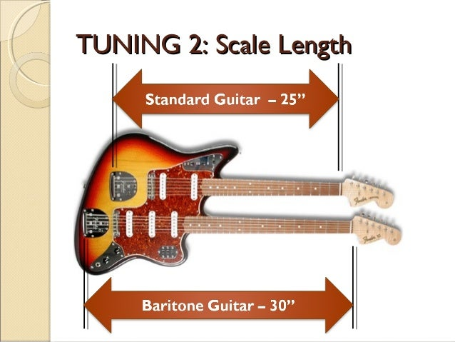 the physics of a guitar In order to understand music and how guitars produce it, it is first required to  understand the physics of sound sound is created when a wave motion is set up  in.