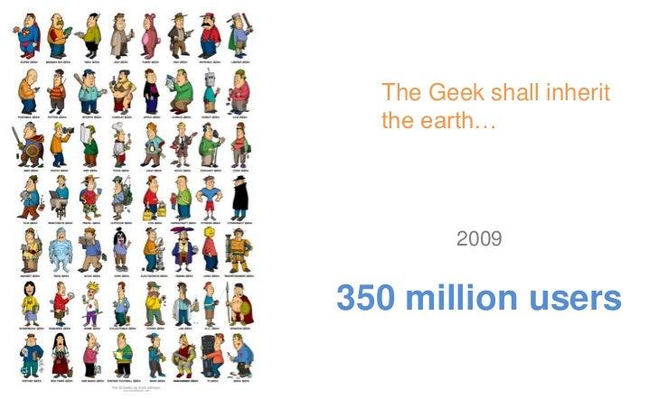 20121 BILLION USERS